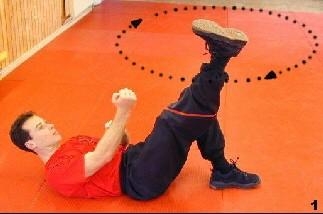 Schema der Zirkelfußbewegung Huen-Gerk